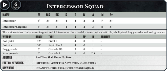 IntercessorSquad